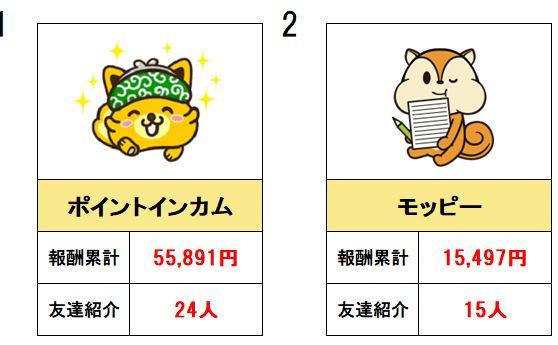 f:id:suke-boo:20171201010805j:plain