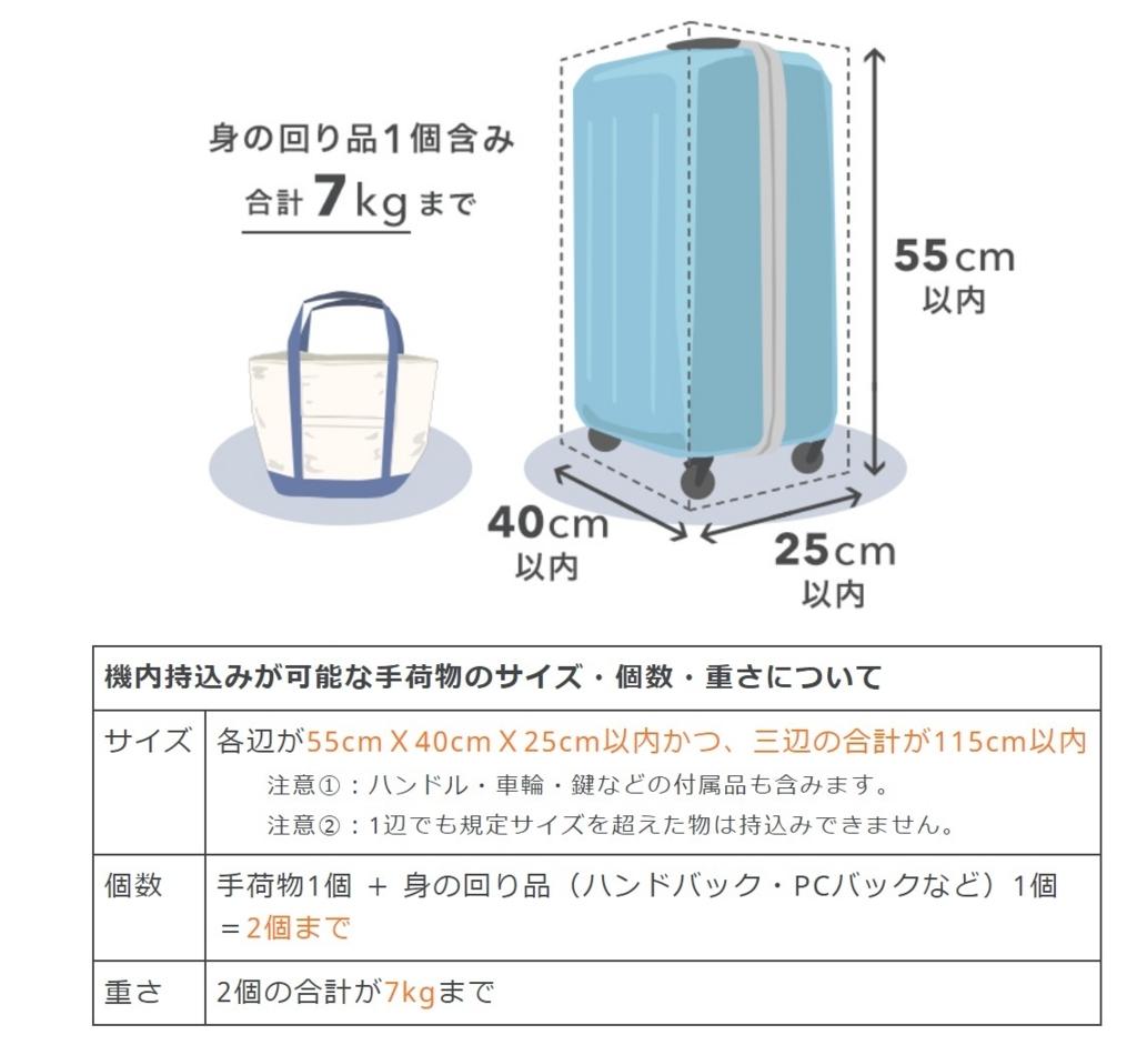 f:id:suke-gawa04:20180117135436j:plain