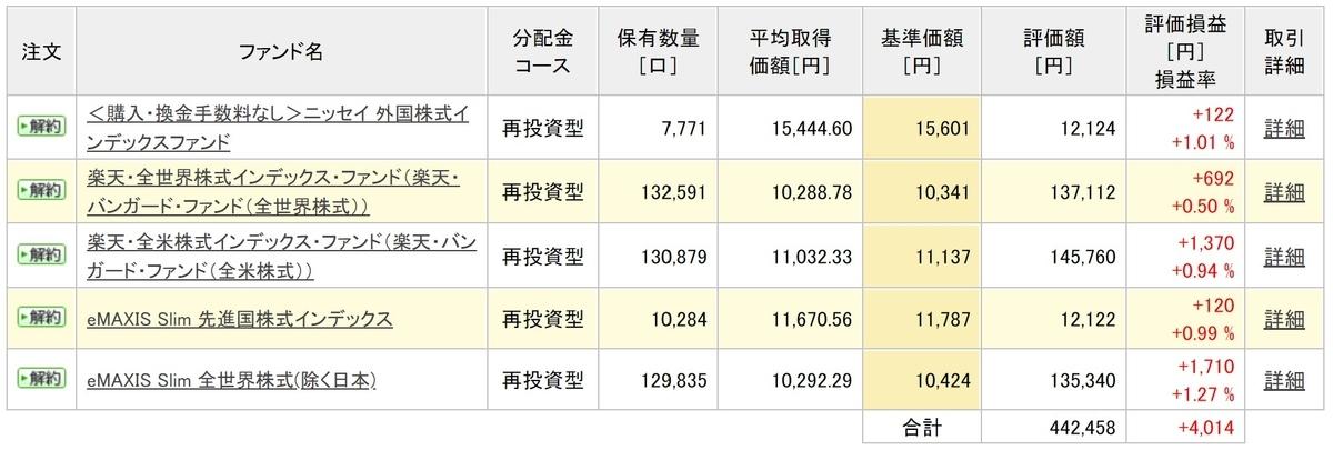 f:id:suke-gawa04:20190315205742j:plain