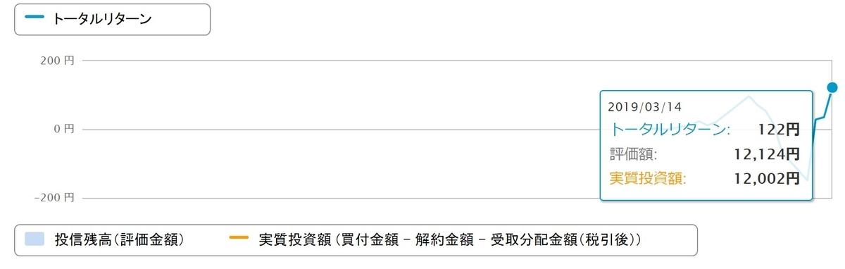 f:id:suke-gawa04:20190315210040j:plain