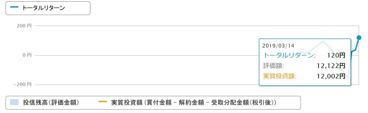f:id:suke-gawa04:20190315210718j:plain