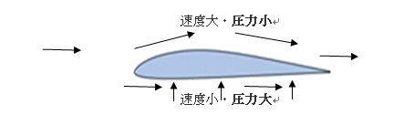 f:id:sukekaku0222:20170628230814j:plain
