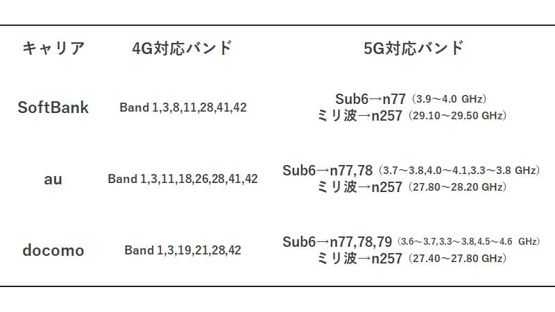 f:id:sukepo:20200219011051p:plain