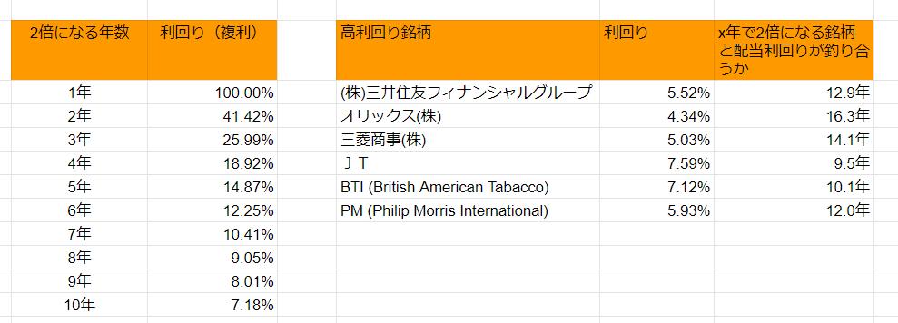 f:id:sukerokuchan:20210119082007p:plain
