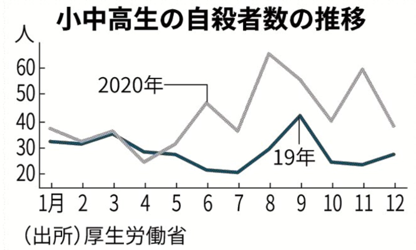 f:id:sukerokuchan:20210505065148p:plain