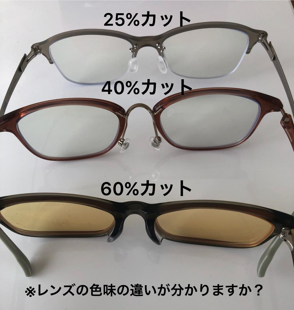 f:id:suki_hodai:20200506195945j:plain