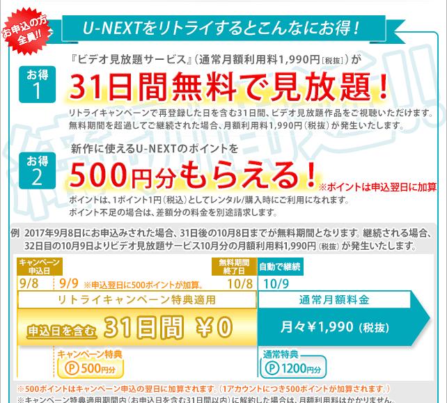 U-NEXT リトライアル