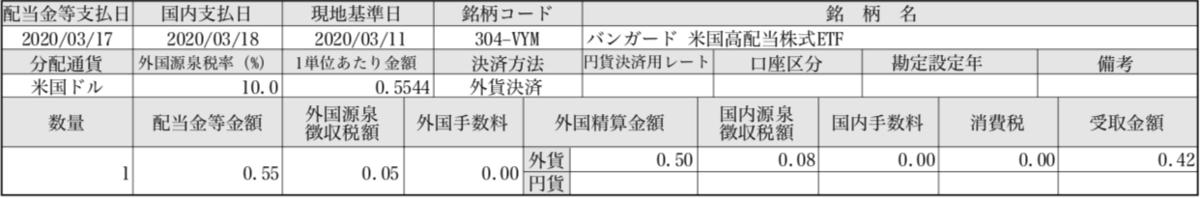 f:id:sukimashisan:20200319175121p:plain