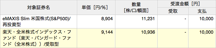 f:id:sukimashisan:20200320091654p:plain