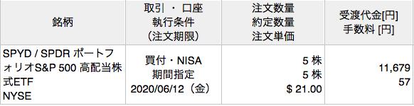 f:id:sukimashisan:20200324173214p:plain