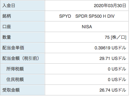 f:id:sukimashisan:20200328093825p:plain