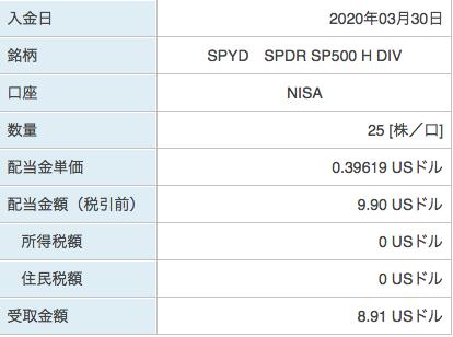 f:id:sukimashisan:20200328093936p:plain