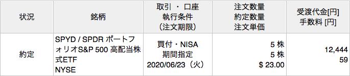 f:id:sukimashisan:20200402105136p:plain