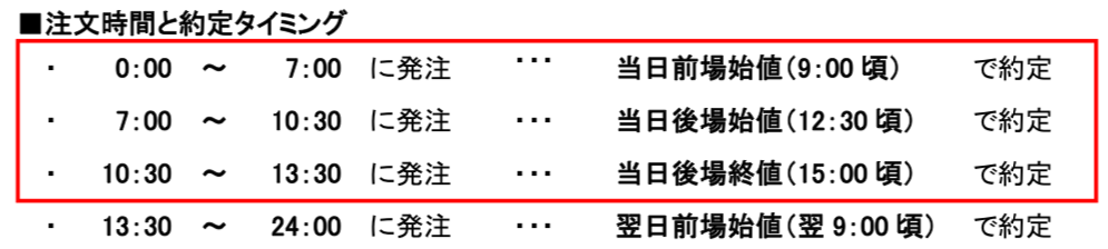 f:id:sukimashisan:20200605135243p:plain
