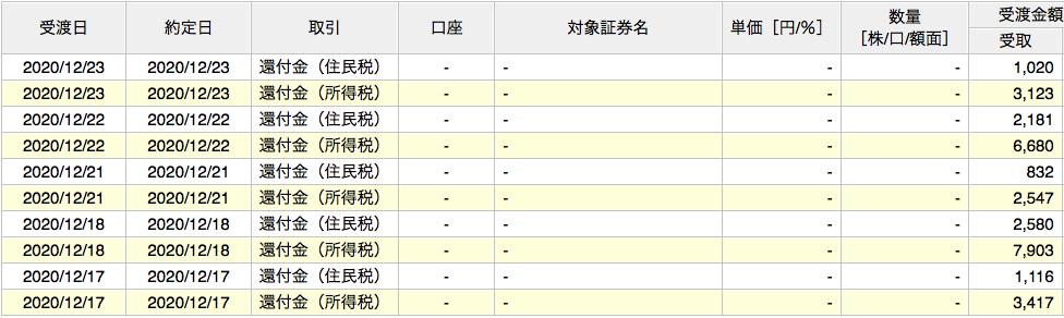 f:id:sukimashisan:20201222100847p:plain