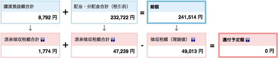 f:id:sukimashisan:20201223100438p:plain