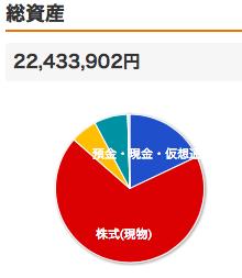 f:id:sukimashisan:20201223103341p:plain