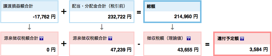 f:id:sukimashisan:20201224130153p:plain