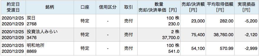 f:id:sukimashisan:20201225105043p:plain