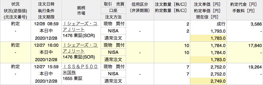 f:id:sukimashisan:20201228092326p:plain