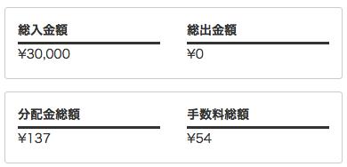 f:id:sukimashisan:20201231105139p:plain