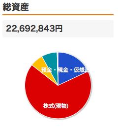 f:id:sukimashisan:20210201160404p:plain