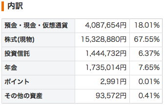 f:id:sukimashisan:20210201160458p:plain