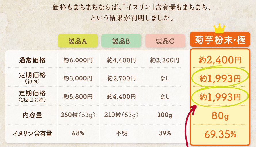 f:id:sukinakotoyaru:20200930133239p:plain