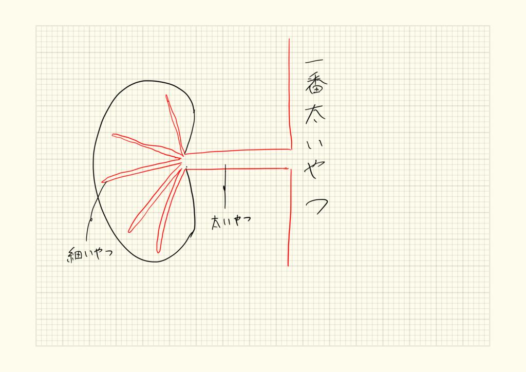 f:id:sukiyaki29:20180911130248p:plain