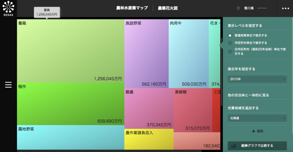 f:id:sukiyaki3205:20161211215819p:plain