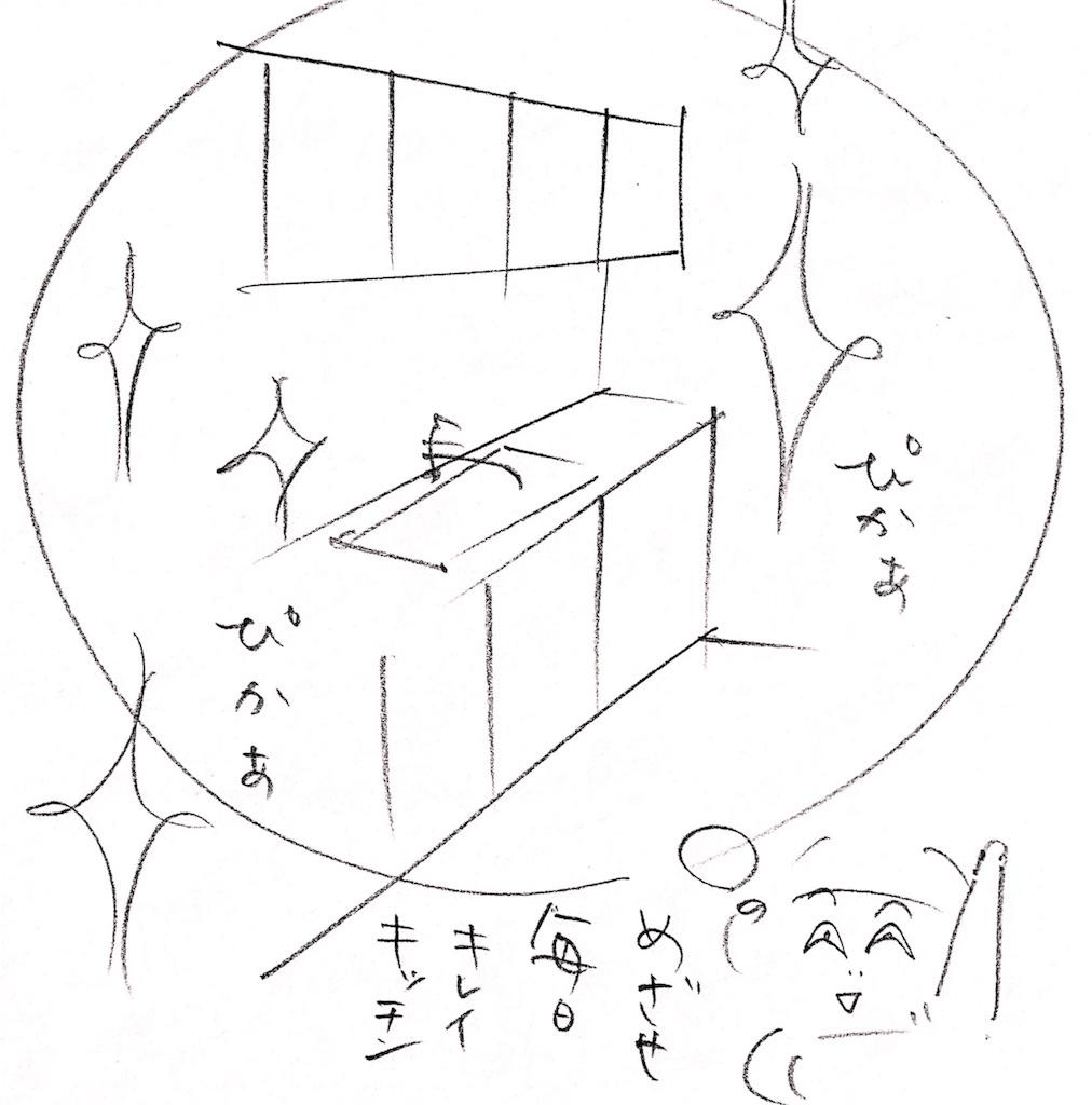 f:id:sukkirihome:20170228143706j:image