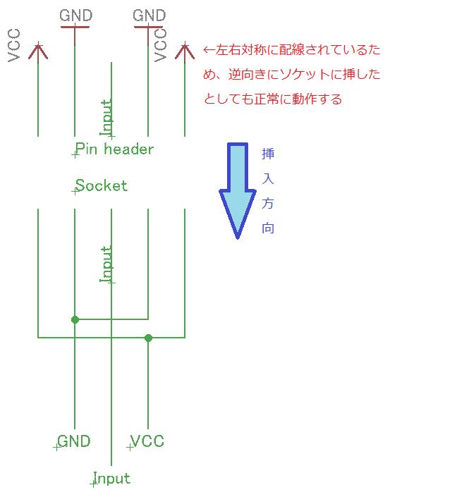 f:id:sukonbu0909:20161213134418p:plain
