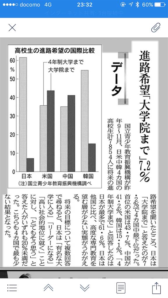f:id:sukosimo_samuku_nice:20170522233403p:image