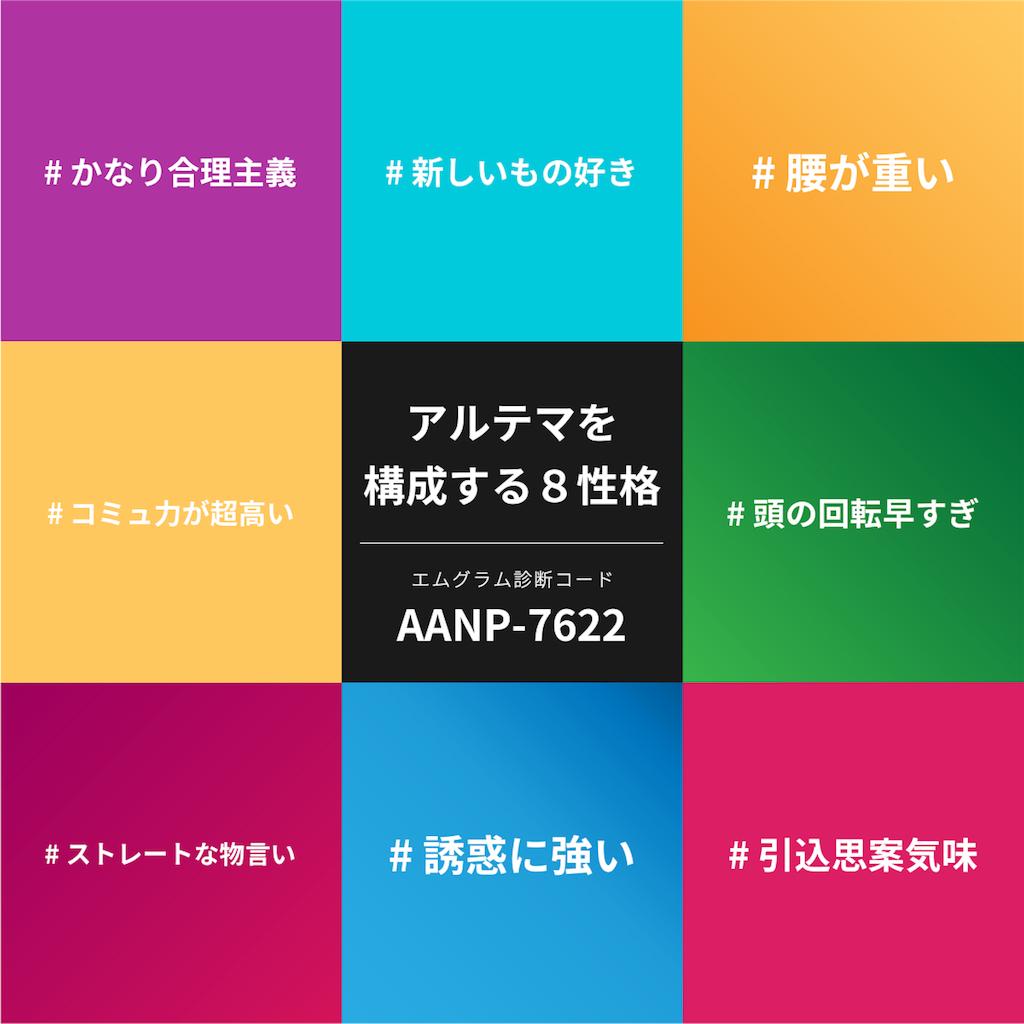 f:id:sukosimo_samuku_nice:20170611165739p:image