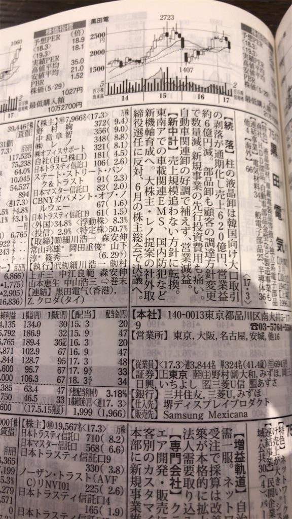 f:id:sukosimo_samuku_nice:20170621211722j:image