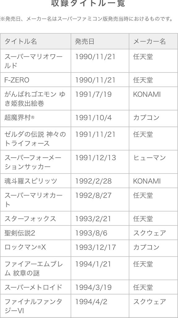 f:id:sukosimo_samuku_nice:20170627232247p:image