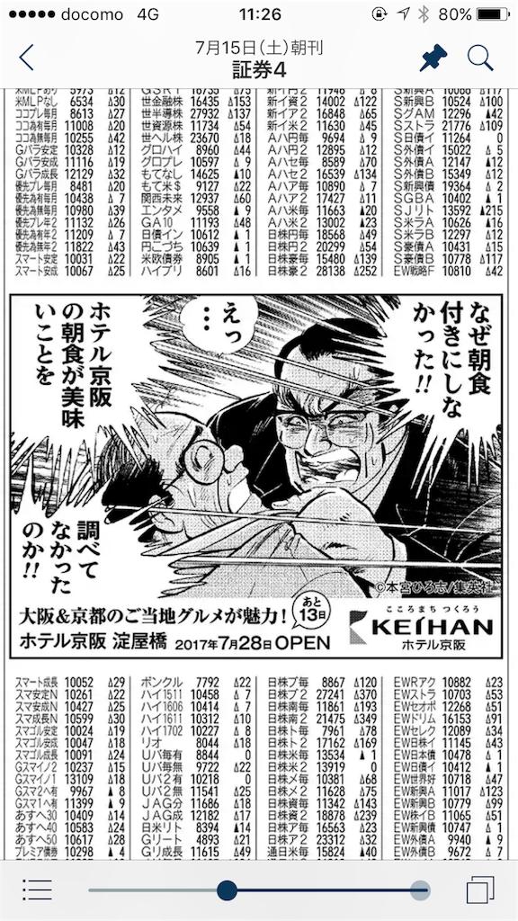 f:id:sukosimo_samuku_nice:20170716014125p:image