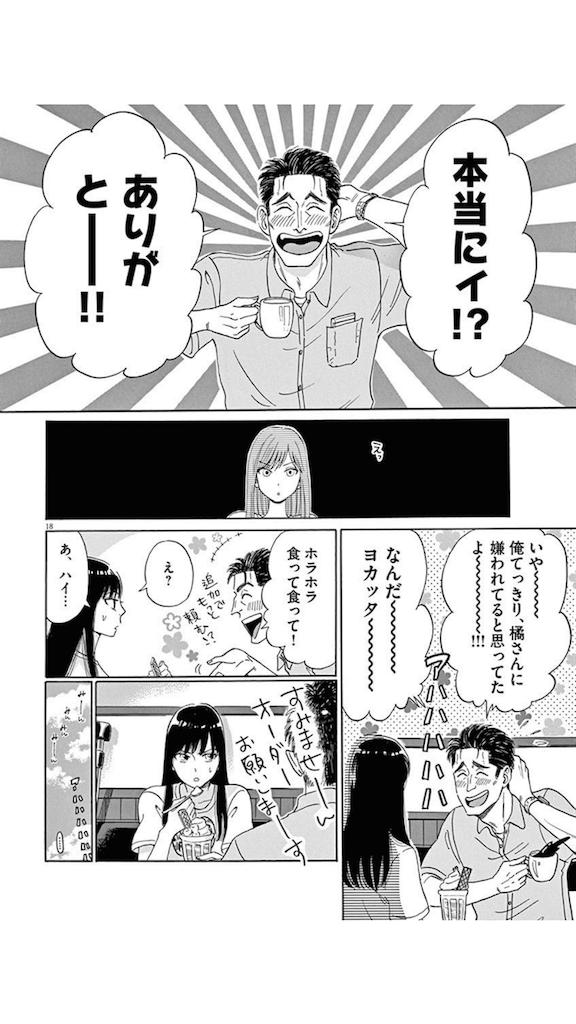 f:id:sukosimo_samuku_nice:20170723192444p:image