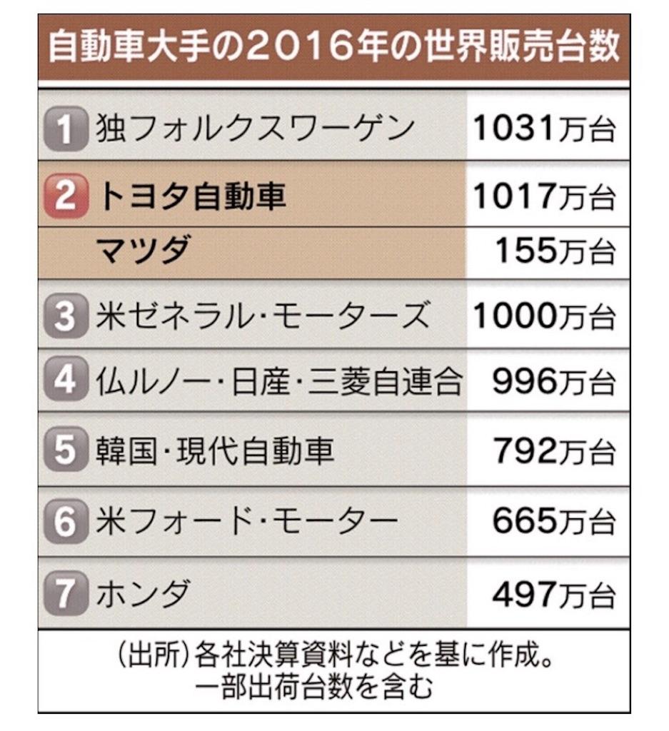 f:id:sukosimo_samuku_nice:20170804022711j:image