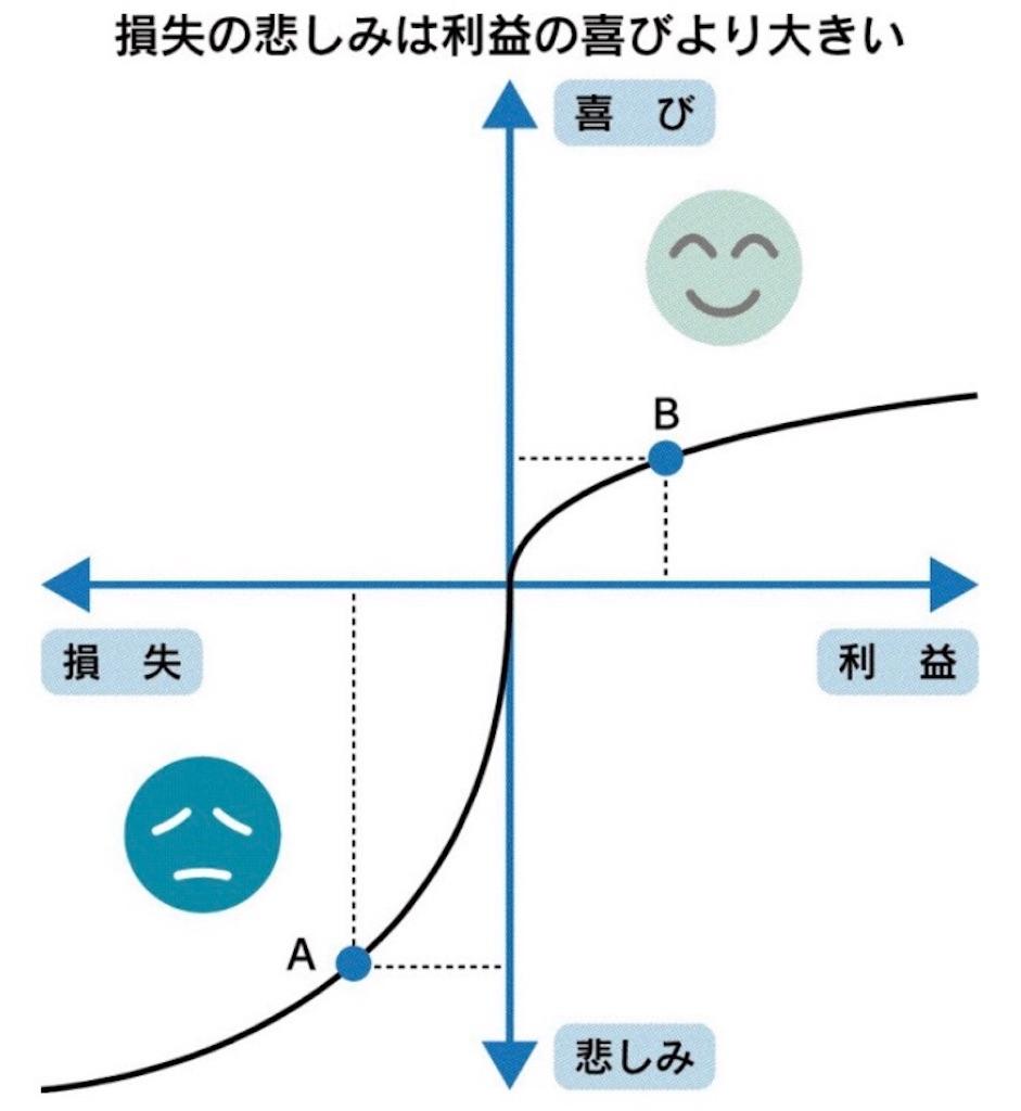 f:id:sukosimo_samuku_nice:20170827042204j:image