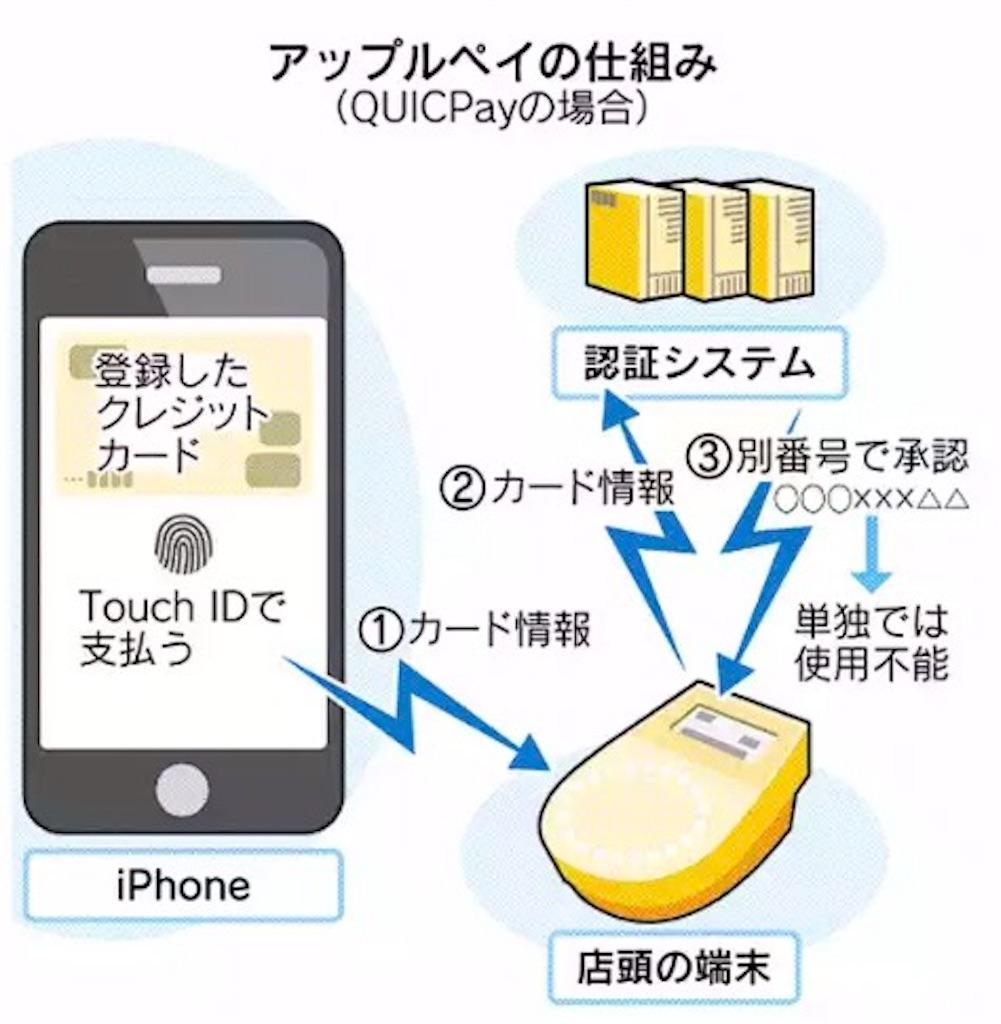f:id:sukosimo_samuku_nice:20170827042353j:image