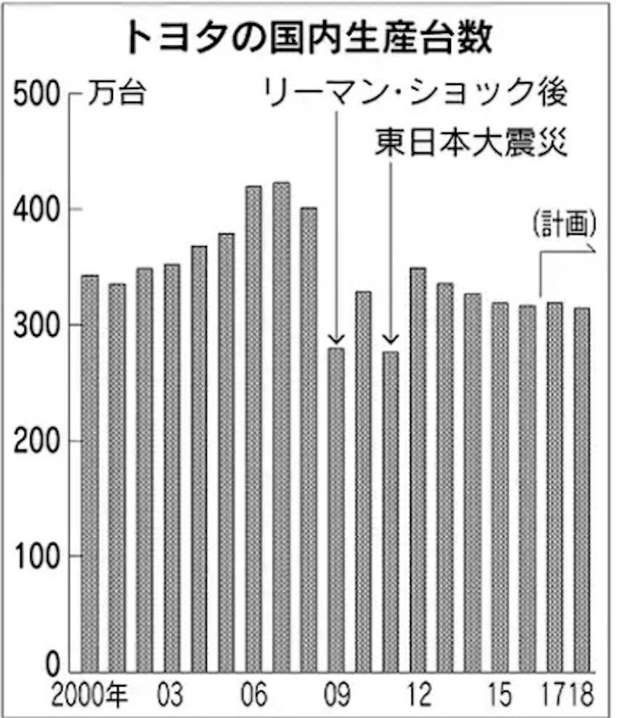 f:id:sukosimo_samuku_nice:20170827200256j:image