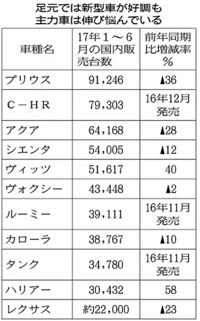 f:id:sukosimo_samuku_nice:20170827200305j:image