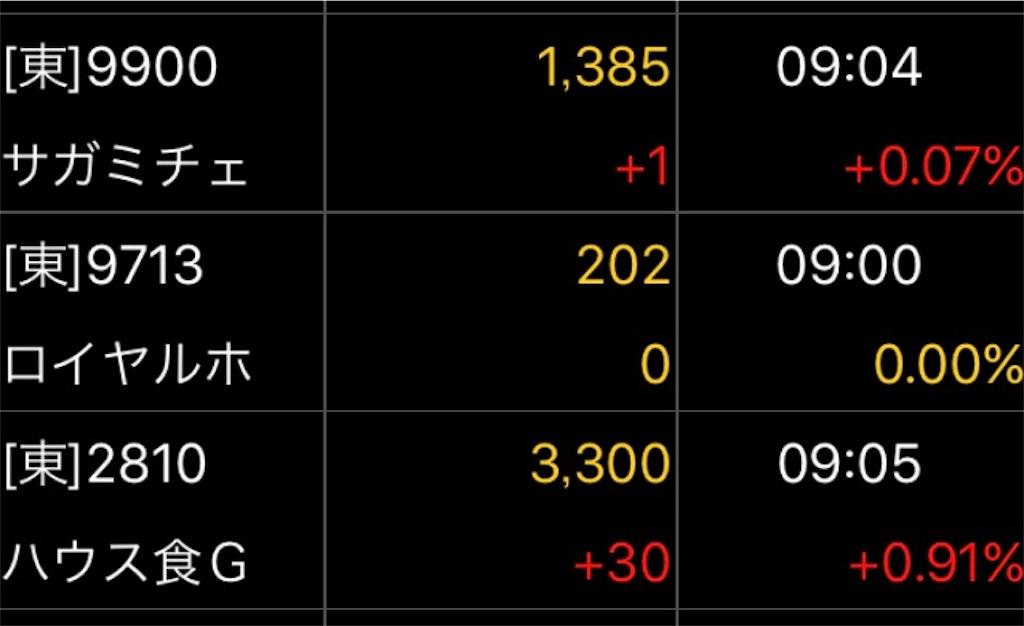 f:id:sukosimo_samuku_nice:20170829091240j:image