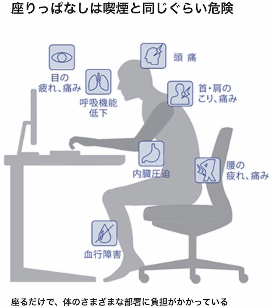 f:id:sukosimo_samuku_nice:20170913221917j:image