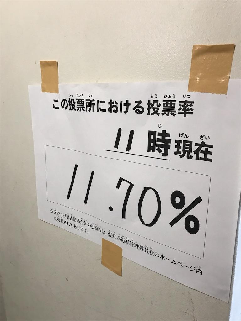 f:id:sukosimo_samuku_nice:20171022195021j:image