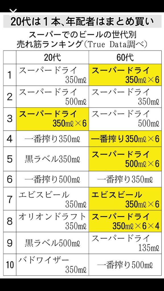 f:id:sukosimo_samuku_nice:20171112165831p:image