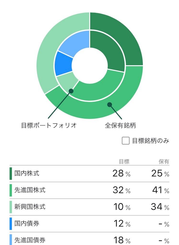 f:id:sukosimo_samuku_nice:20171115085340j:image