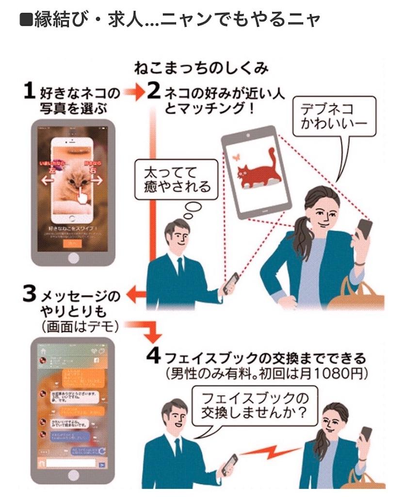f:id:sukosimo_samuku_nice:20171119175700j:image