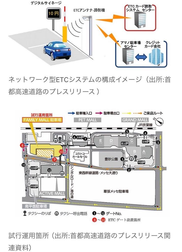 f:id:sukosimo_samuku_nice:20180130233508j:image